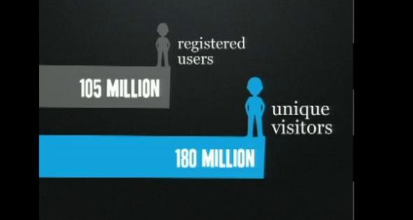 180milioni-utenti-twitter