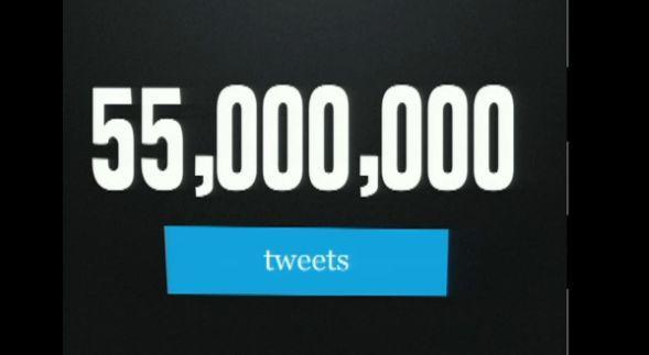 55-millioni-tweets-giorno