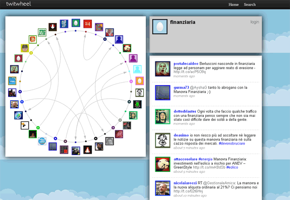 twit-wheel-keyword