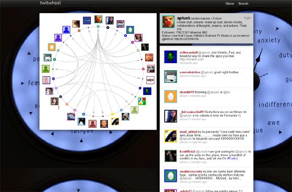 twit wheel